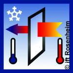 La differenza de valori ug e uw o um per la trasmittanza - Trasmittanza termica finestre ...