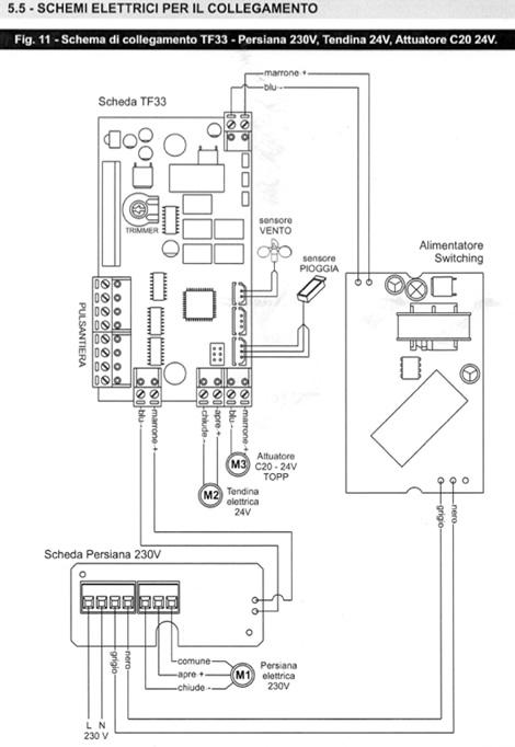 Schemi Elettrici Per Hobby : Tf r la centrale di comando per utilizzare qualsiasi